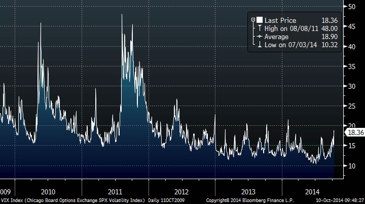 volatility-chart